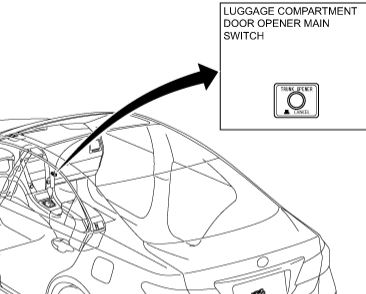 Wiring Diagram For 2008 Escalade further Lexus Lx470 Wiring Diagrams together with 1999 Mercury Villager Vacuum Hose Diagram also Cam Sensor Location Lexus together with Lexus Ls430 2001 2006 Repair Manual. on lexus es350 wiring diagram