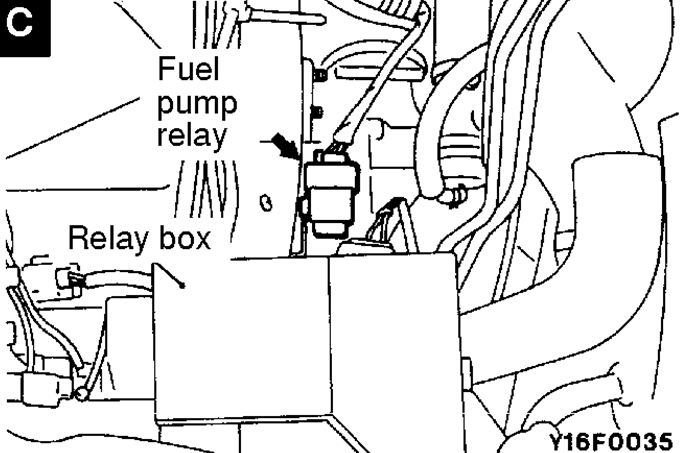 where is the fuel pump relay gt3000 97