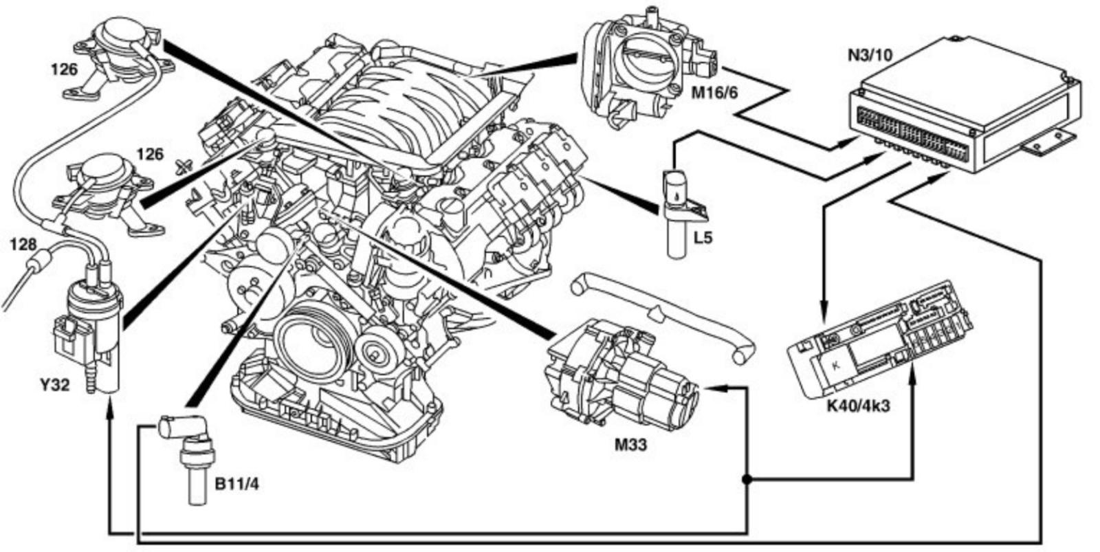 mercedes benz c320 engine diagram  mercedes  free engine