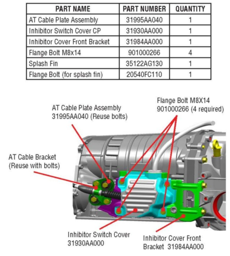 Is The Inhibitor Switch On A 2007 Outback Easily Accessible  My Dealer Is Telling Me That It Is