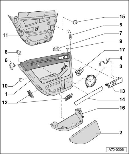 Awesome Q7 Door Handle Removal Pictures - Image design house plan ...