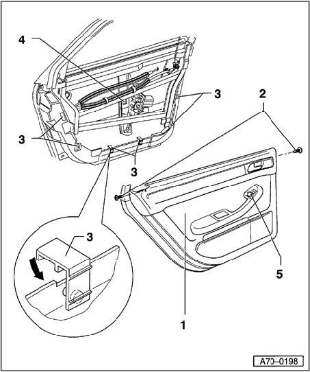 rear door interior trim panel removal  where to locate armrest fasteners