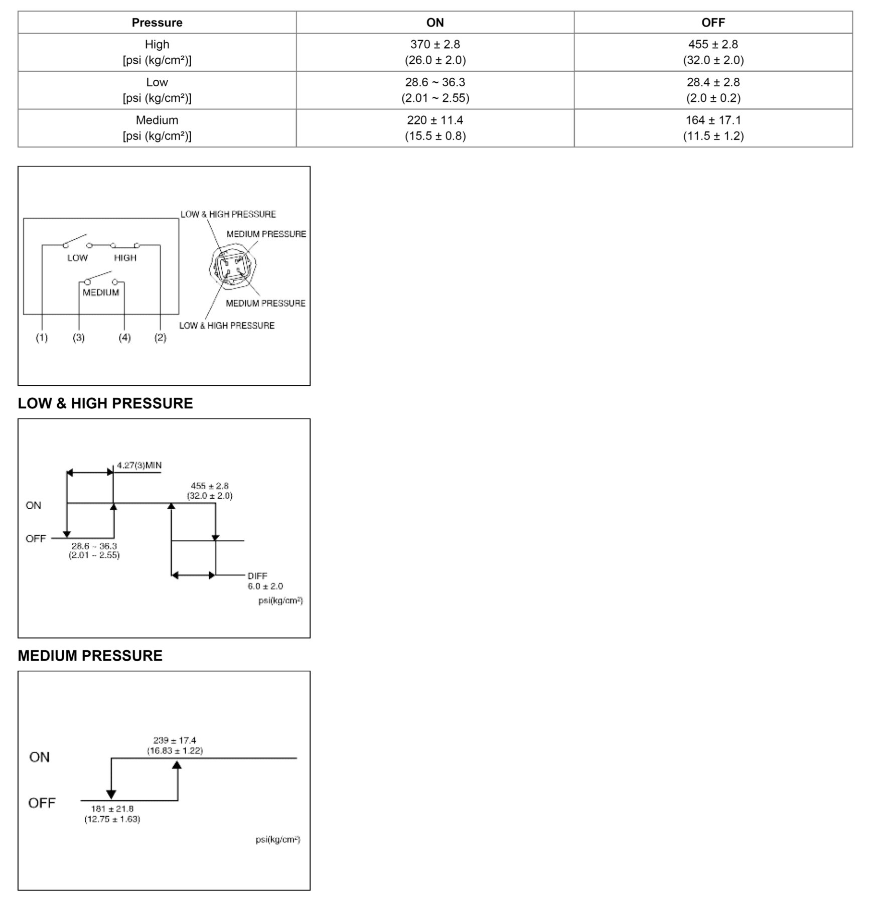 2005 kia spectra a c compressor wiring diagram 2005 spectra a/c compressor runs 10 seconds cycles 20 ...