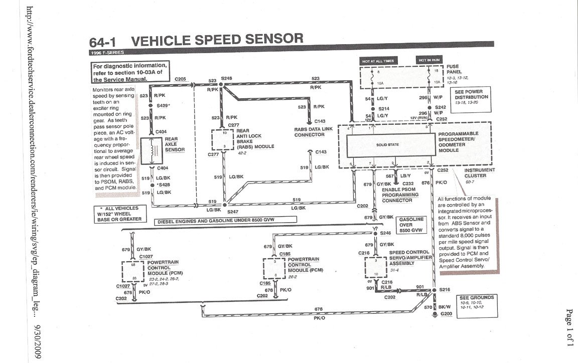 96 ford explorer instrument cluster wiring diagram