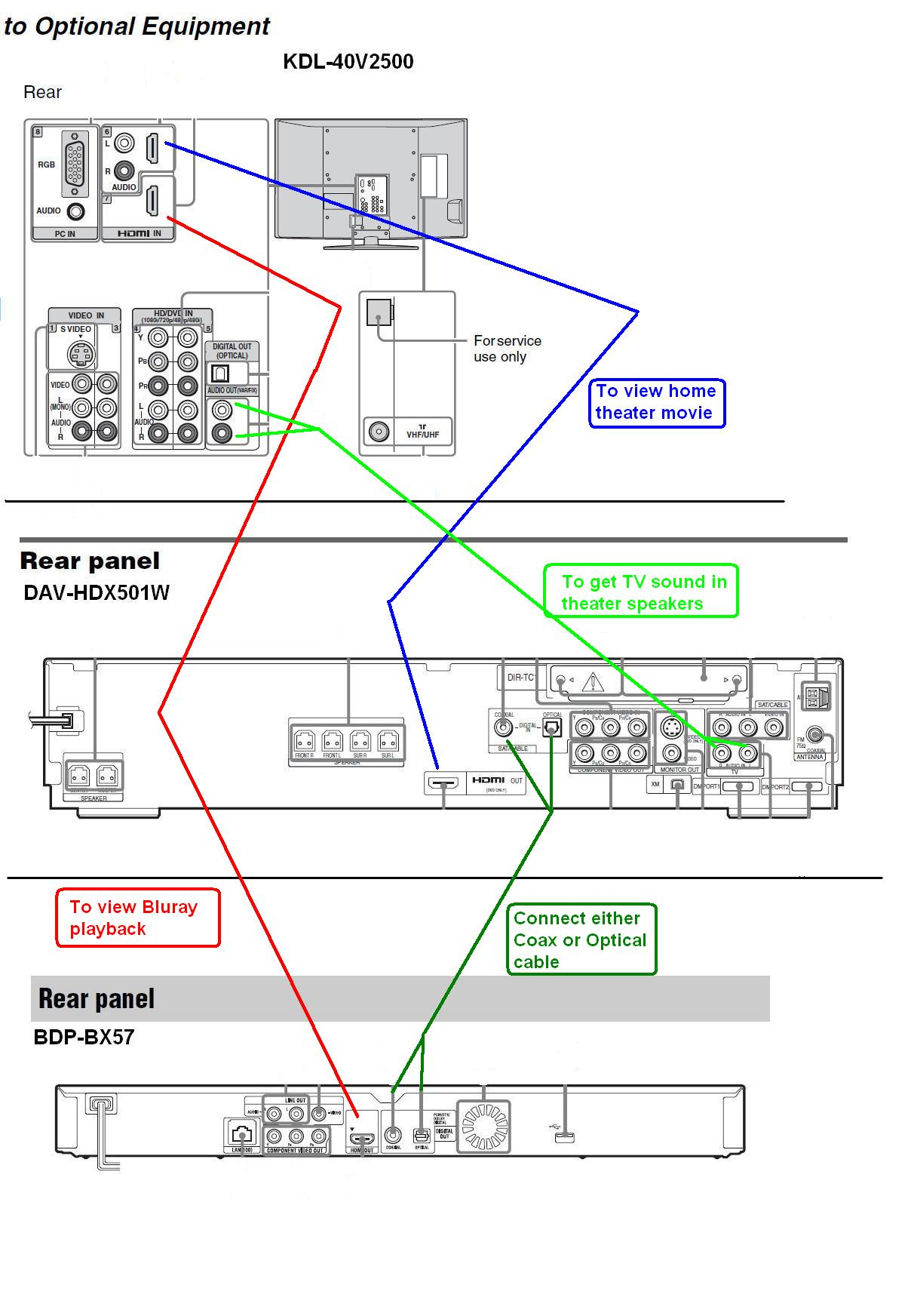 Sony Tv Wiring Diagram Repair Image Ge Oven Jgb915 I Have A Bravia Home Theater System And Just Please Click Below Similiar Samsung Circuit Keywords
