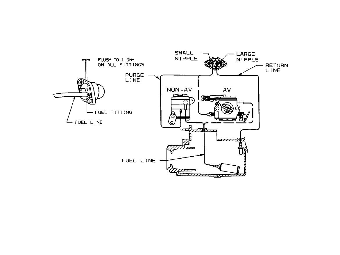Poulan Chainsaw Schematic Guide And Troubleshooting Of Wiring Carburetor Diagram Zama Fuel Line Routing Free Engine Image Manual 2150
