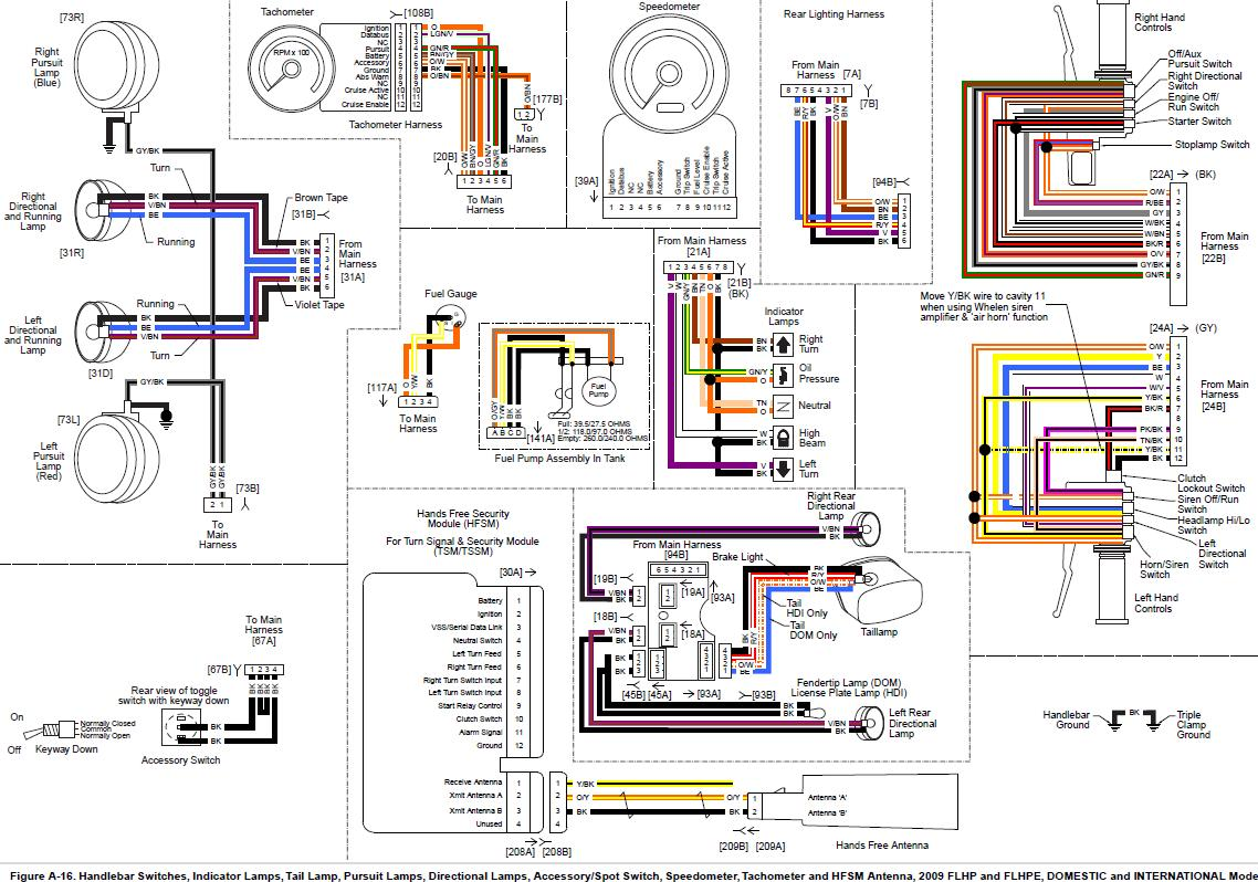 wiring diagram for 2001 harley – the wiring diagram,Wiring diagram,Wiring Diagram For 2001 Harley Davidson Ultra