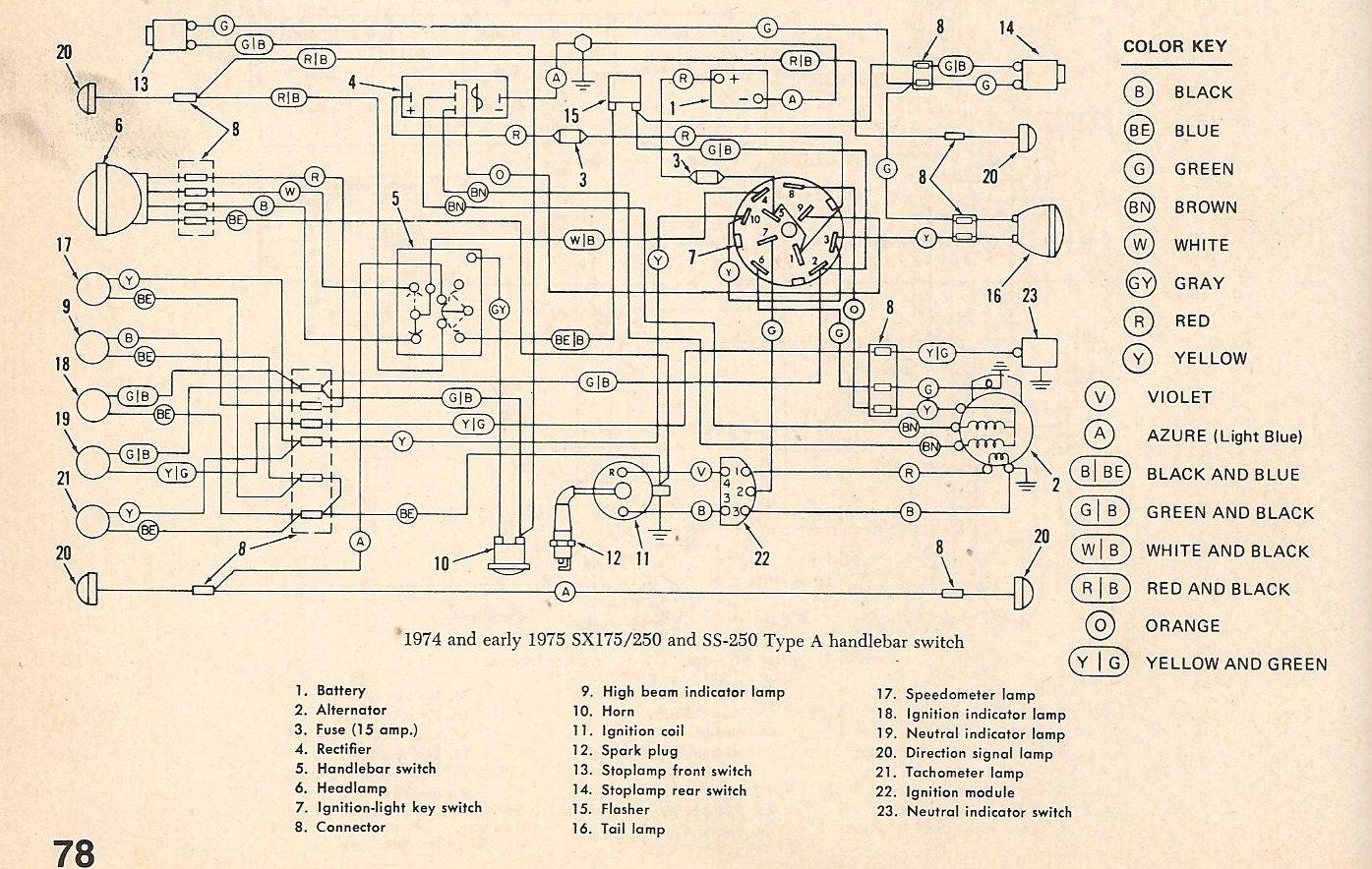 Harley Handlebar Wiring Diagram Free For You Davidson A 1975 250 Enduro Amf Switch Control
