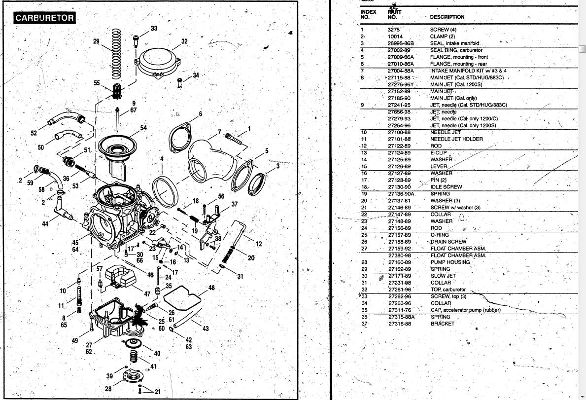 sportster 1200 custom on harley davidson sportster 883 engine diagram
