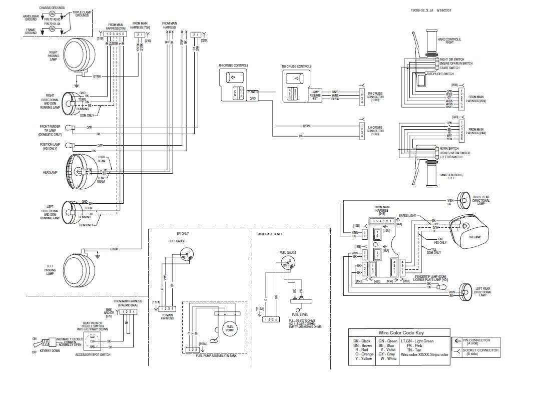 Harley davidson wiring harness diagram wp