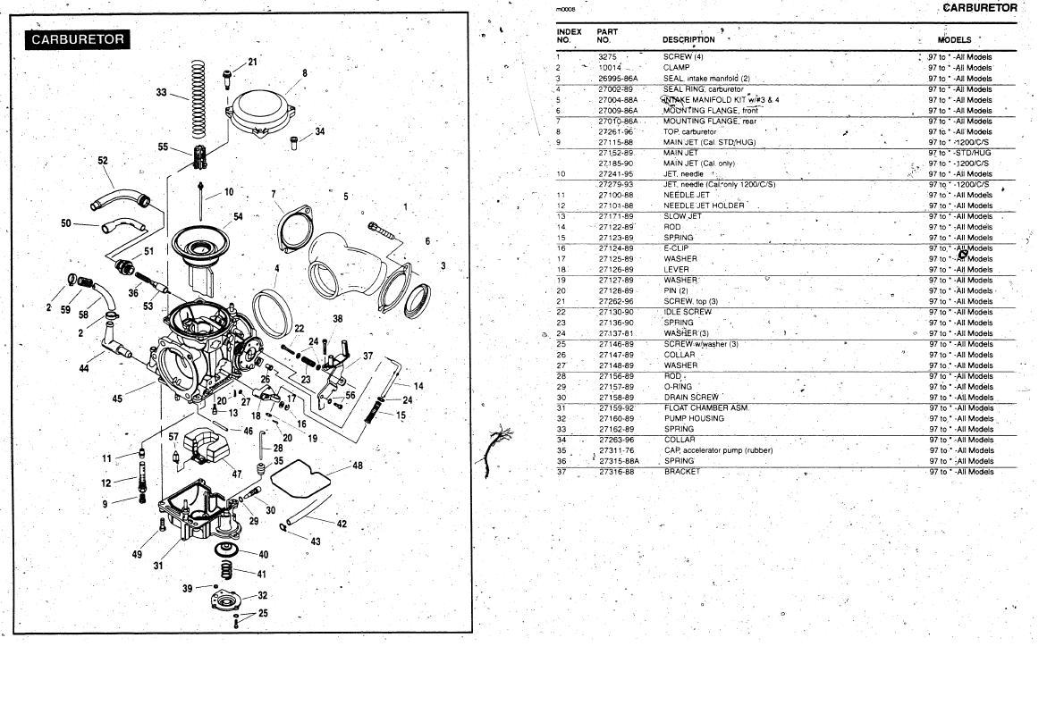 Harley Fatboy Carburetor Diagrams Electrical Wiring Library Davidson Cv Diagram U2022 Sissy Bar