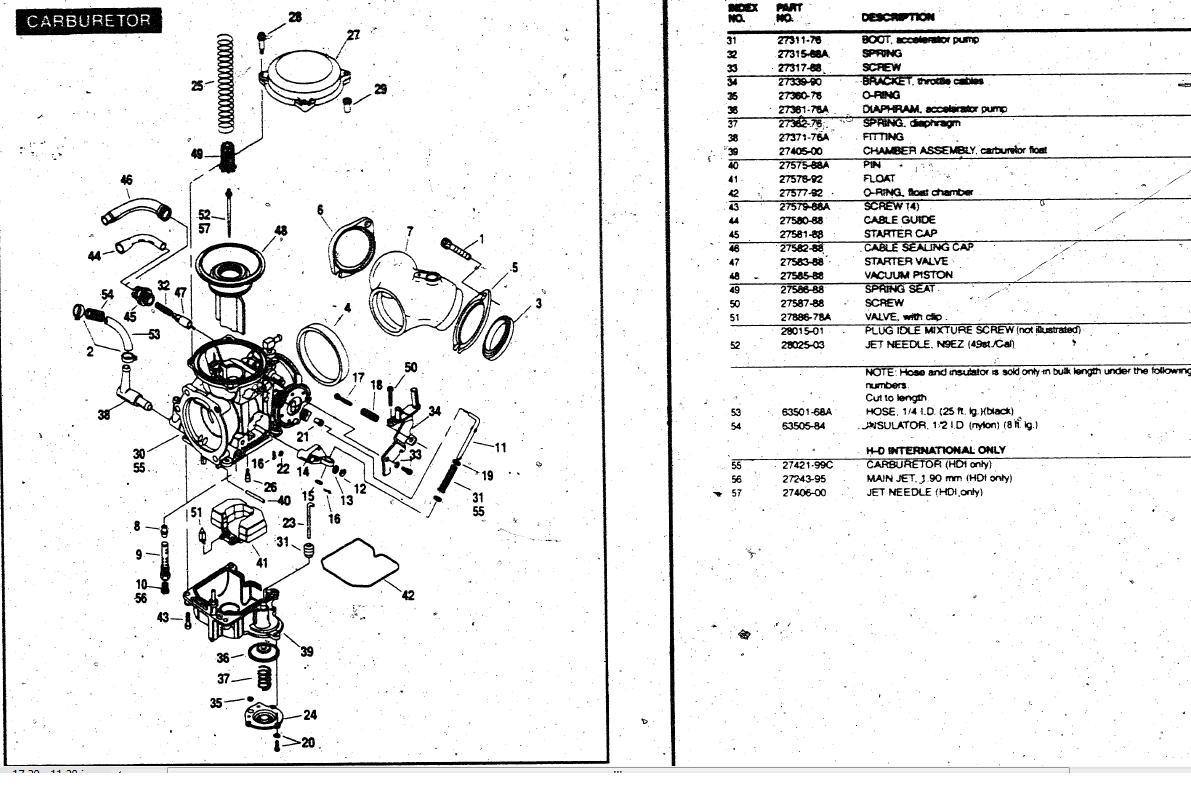 triumph wiring diagram dual carbs triumph wiring diagrams triumph wiring diagram