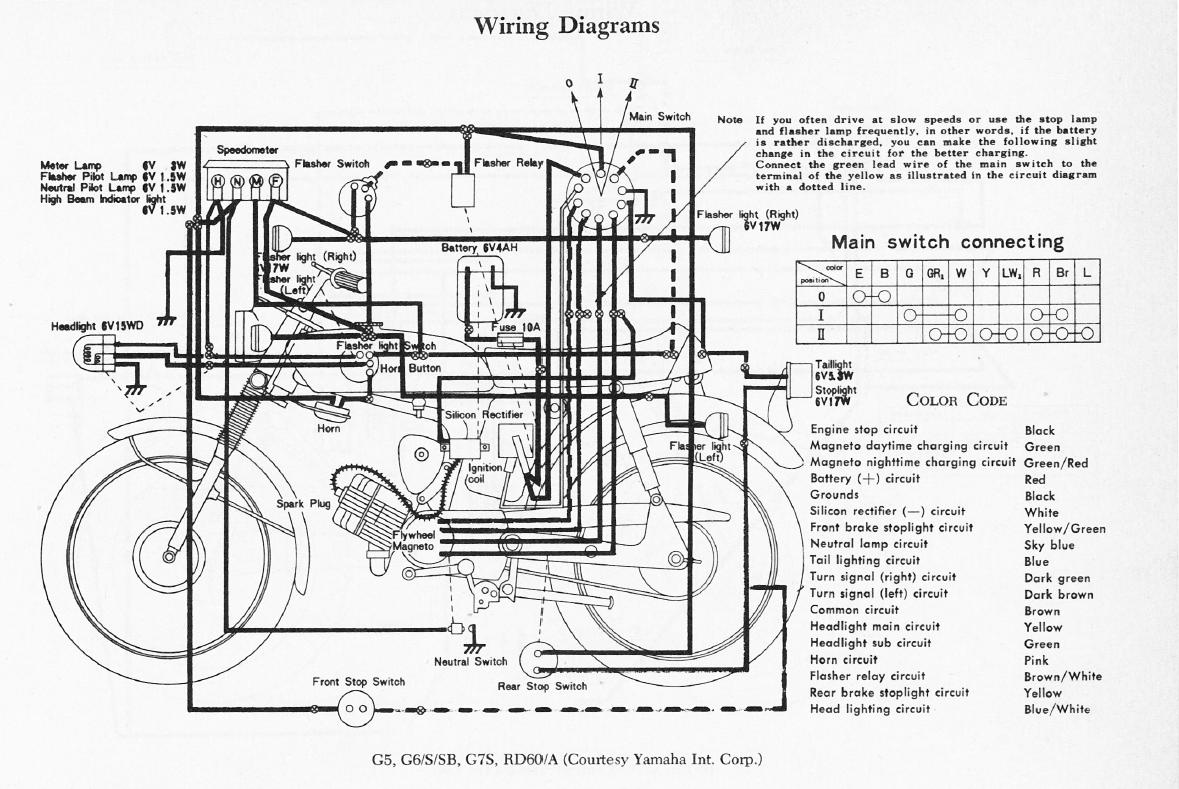 yamaha motorcycles wiring diagram wiring diagrams and schematics repair motorcycle wiring diagrams diagram get image about