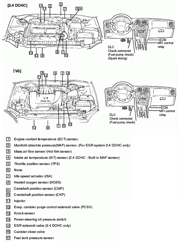 jeep patriot parts list  jeep  auto fuse box diagram