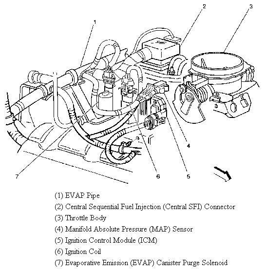 97 s10 fuel injection wiring diagrams  97  free engine
