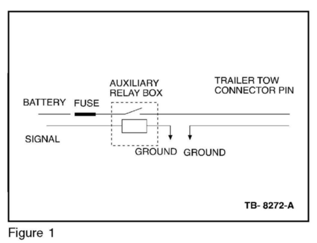 Ford F Trailer Lights Fuse Location And Wiring Sch - Relay wiring diagram lights
