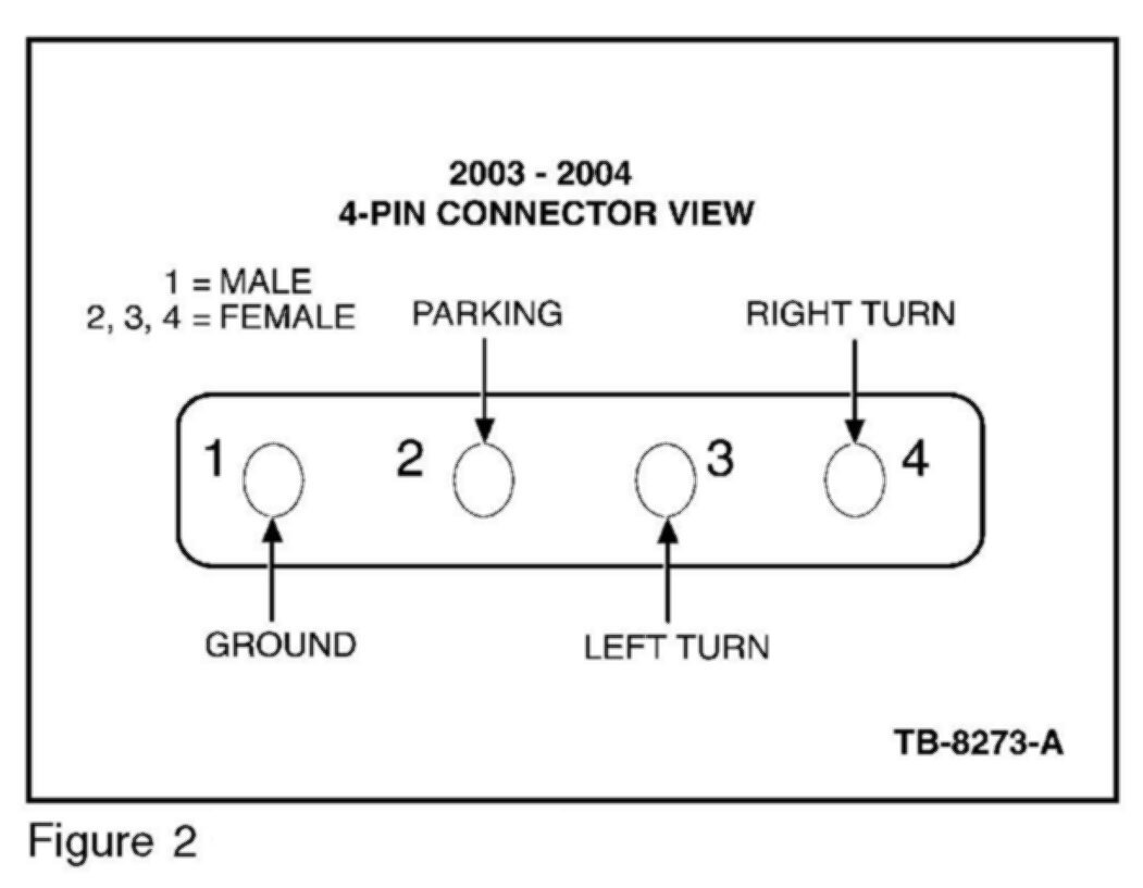 7 Prong Trailer Wiring Diagram Stream Female Pin 2004 Ford F250 Lights Fuse Location And Sch Connections Components