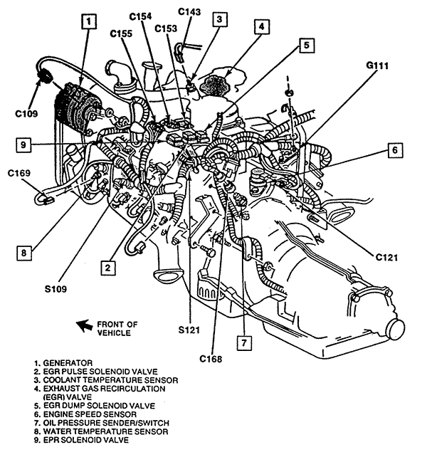 350 Chevy Engine Vacuum Diagram on 7 3 injection control pressure sensor