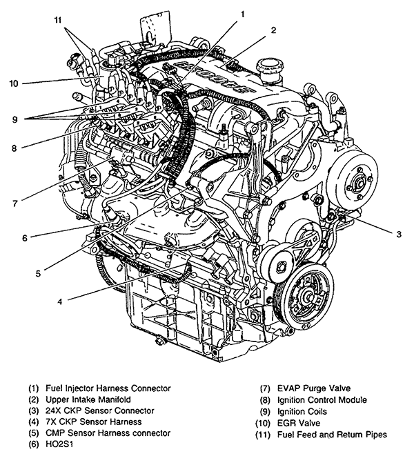 2001 Chevy Venture Engine Diagram 6 3 Malawi24 De