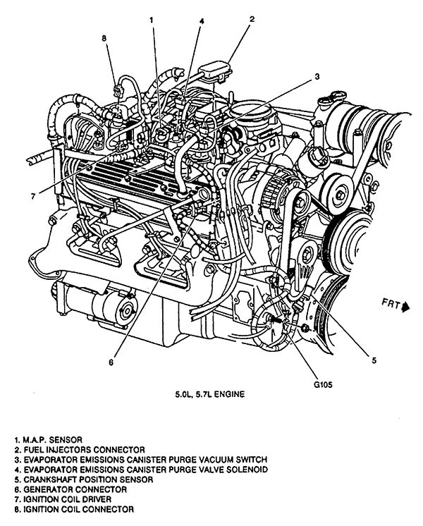service manual  diagram motor 1995 chevrolet suburban 1500