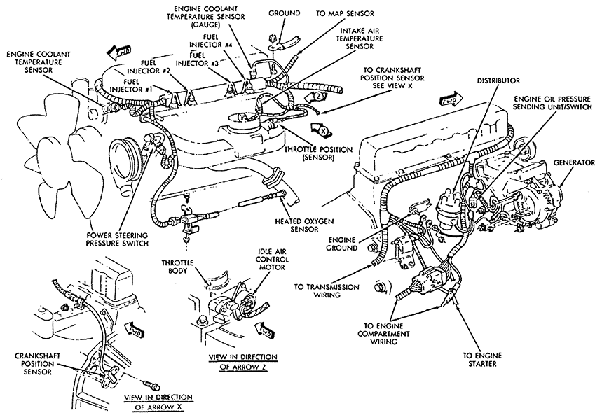 94 Jeep Wrangler Engine Diagram Jeep Cherokee Wiring Diagram Radio