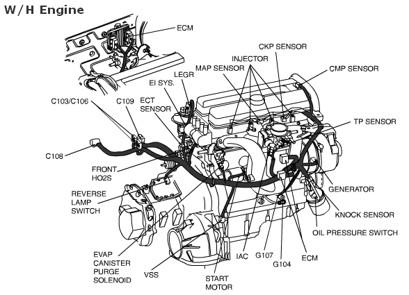 suzuki sx4 cooling system diagram
