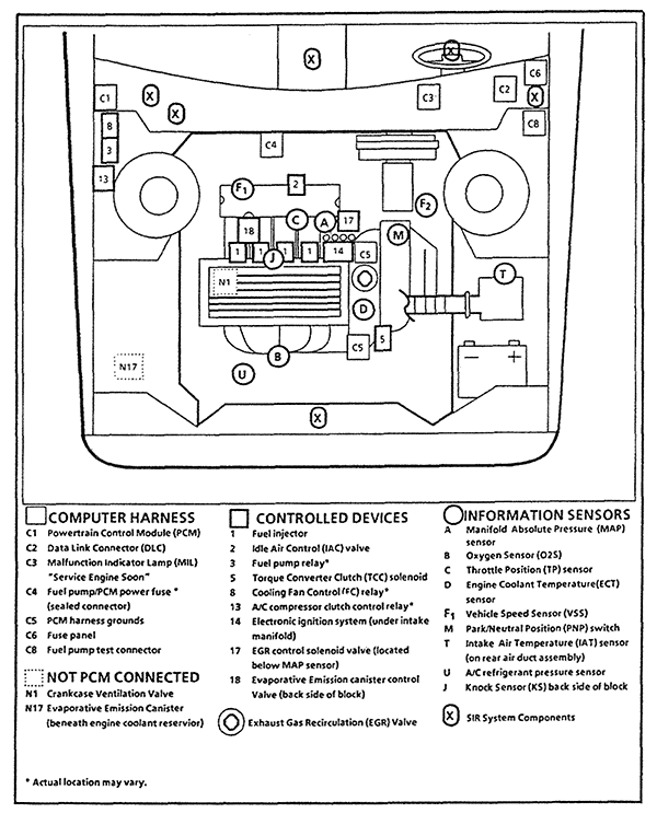 Where Is The Pvc Valve On A 1994 Chevrolet Corsica