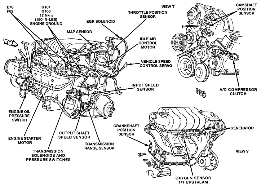 Camshaft Position Sensor Location On 2000 Pontiac Sunfire