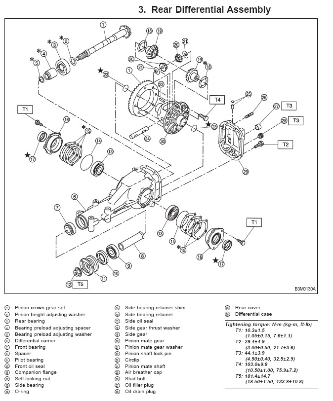 where can i get a breakdown of the rear differential on a