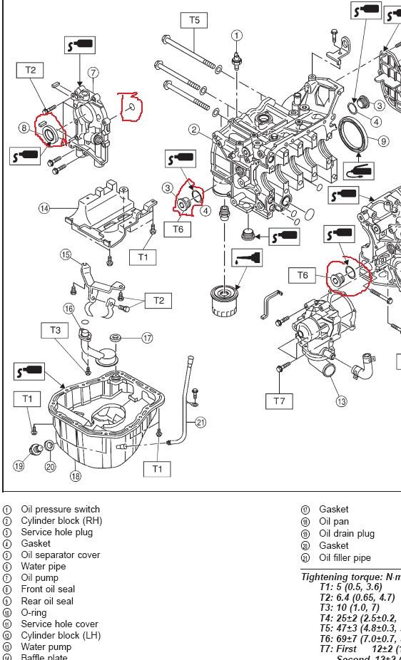 oil leak front under timing belt cover 96 impreza 2 2  any