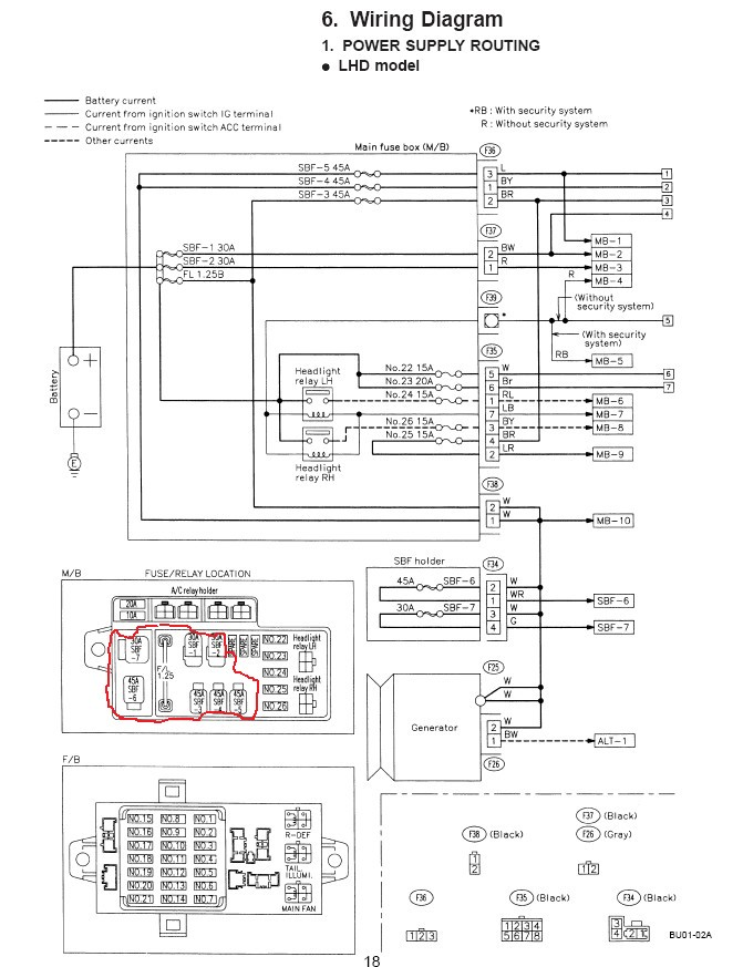similiar diagram of subaru outback keywords subaru outback fuse box diagram on wiring diagram besides 1997 subaru