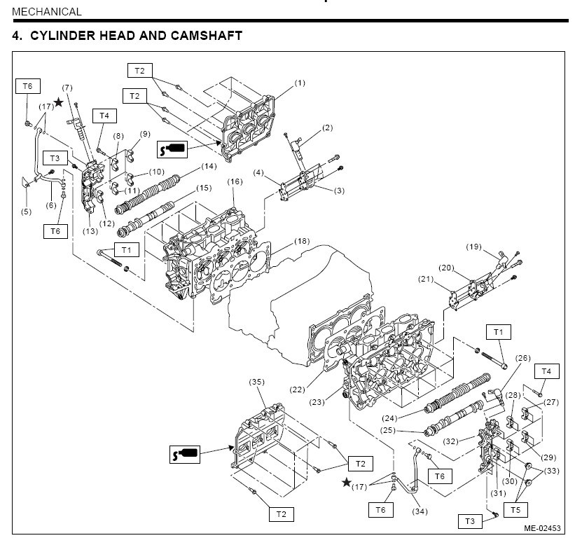 subaru baja wiring diagram  subaru  free engine image for
