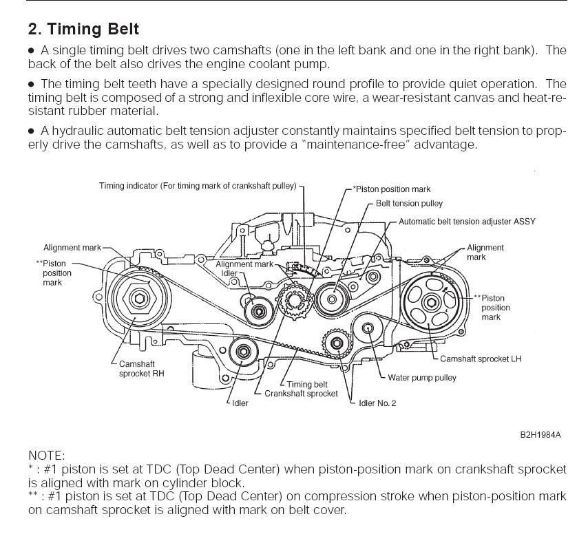 2007 subaru 2 5 belt diagram subaru boxer engine belt diagram #12