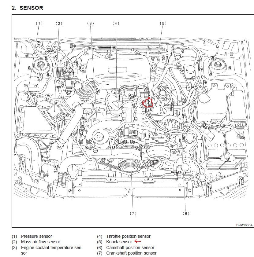 2000 subaru forester wiring diagram with P0327 Knock Sensor Location Bank 1 on Abs Sensor Location On 1999 Dodge Durango further E39 Knock Sensor Location in addition Showthread additionally Dodge Transmission Shift Solenoid Location as well Clutch Slave Cylinder Location.