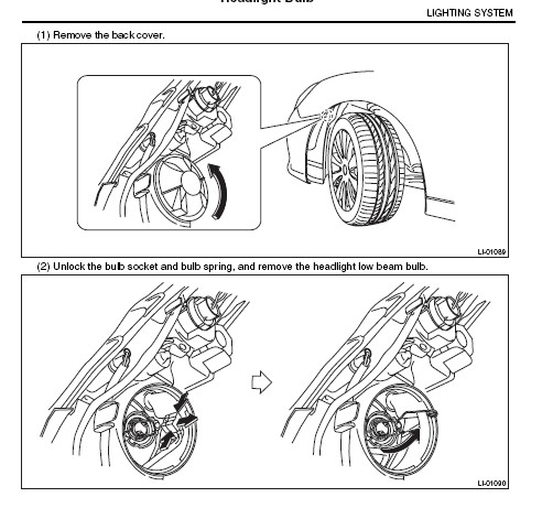 Image on 2005 Subaru Outback Headlight Bulb Replacement