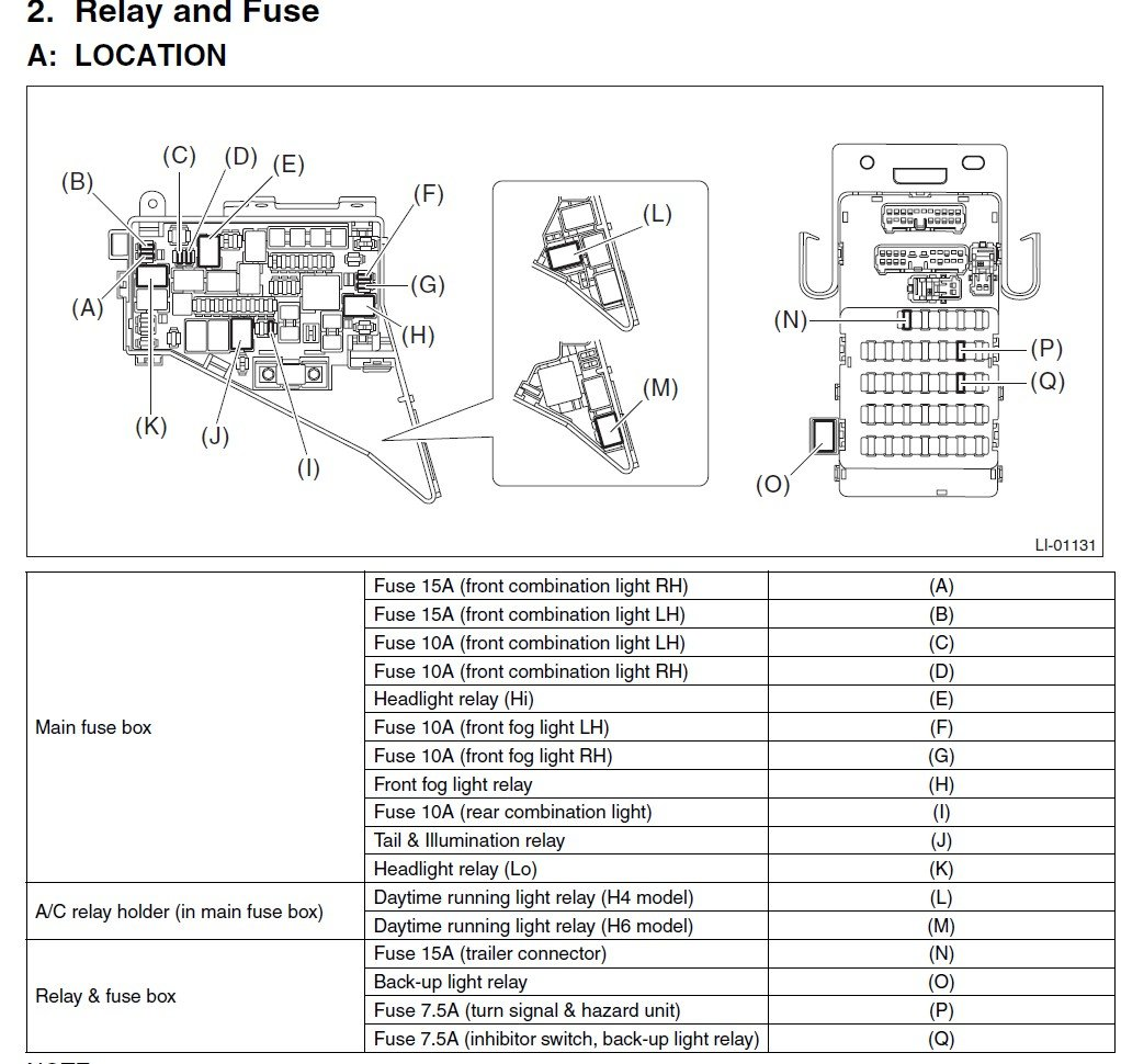 2012 subaru outback 2 5i premium how to disable drl and full size image