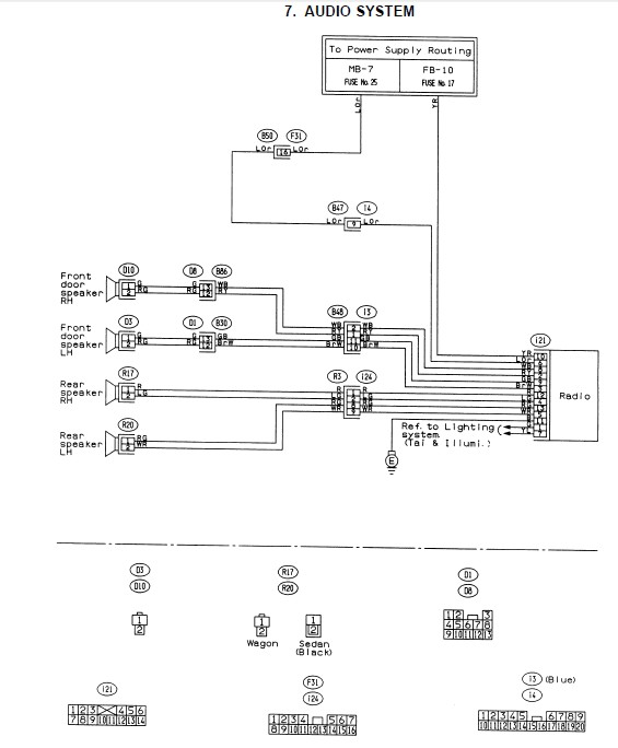 I Need A Wiring Diagram For A 93 Subaru Impreza Radio