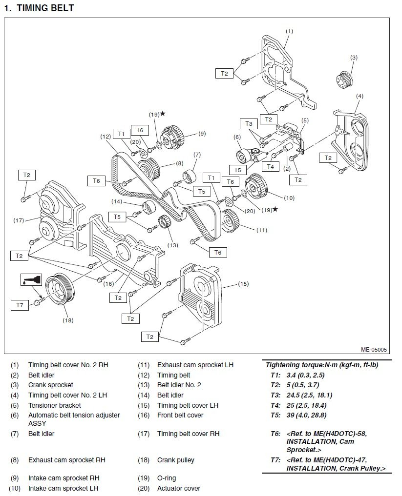 does subaru 2014 have a timing belt