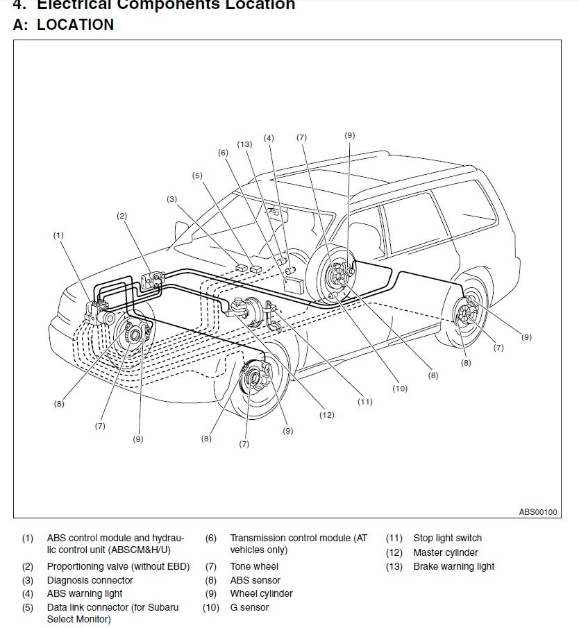 2014 Outback Wiring Diagram also Drivers Side Cooling Fan Not  ing On Subaru Outback Subaru In 2003 Subaru Forester Wiring Diagram likewise 1991 Subaru Xt6 Wiring Diagram furthermore 1999 Subaru Forester Wiring Diagram furthermore Orig. on subaru impreza stereo wiring diagram