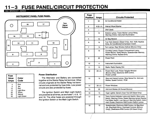 Fuse Box 2002 Ford F 350 7 3 on 1988 ford bronco fuse panel diagram