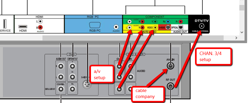 How Should I Connect My Vizio Vo22l To A Daewoo Vcr  Dvd Player