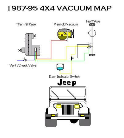 tbi wiring diagram 1991 dodge with 89i2y Wrangler 1990 Jeep Wrangler Vacuum Line Diagram Transfer on Depressure in addition 272606 likewise 358528820314528807 besides 1983 Chevrolet Camaro 305 Knock Sensor Location Wiring Diagram further Ign switch.