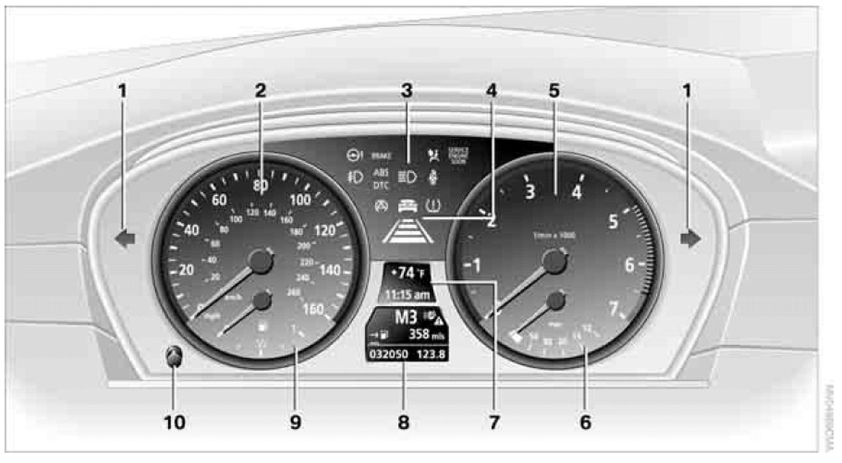 displaying 16 images for 2007 bmw dashboard lights. Cars Review. Best American Auto & Cars Review