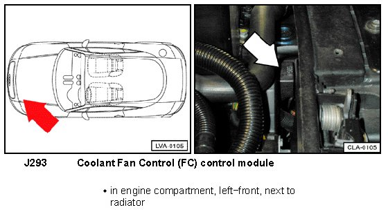 My Audi Tt 2002 Has A Problem With Both Cooling Fan