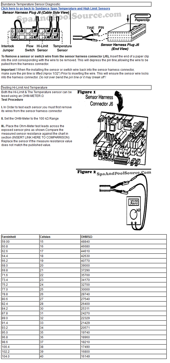 Sundance Sensor Testing on Sundance Spa Wiring Diagram
