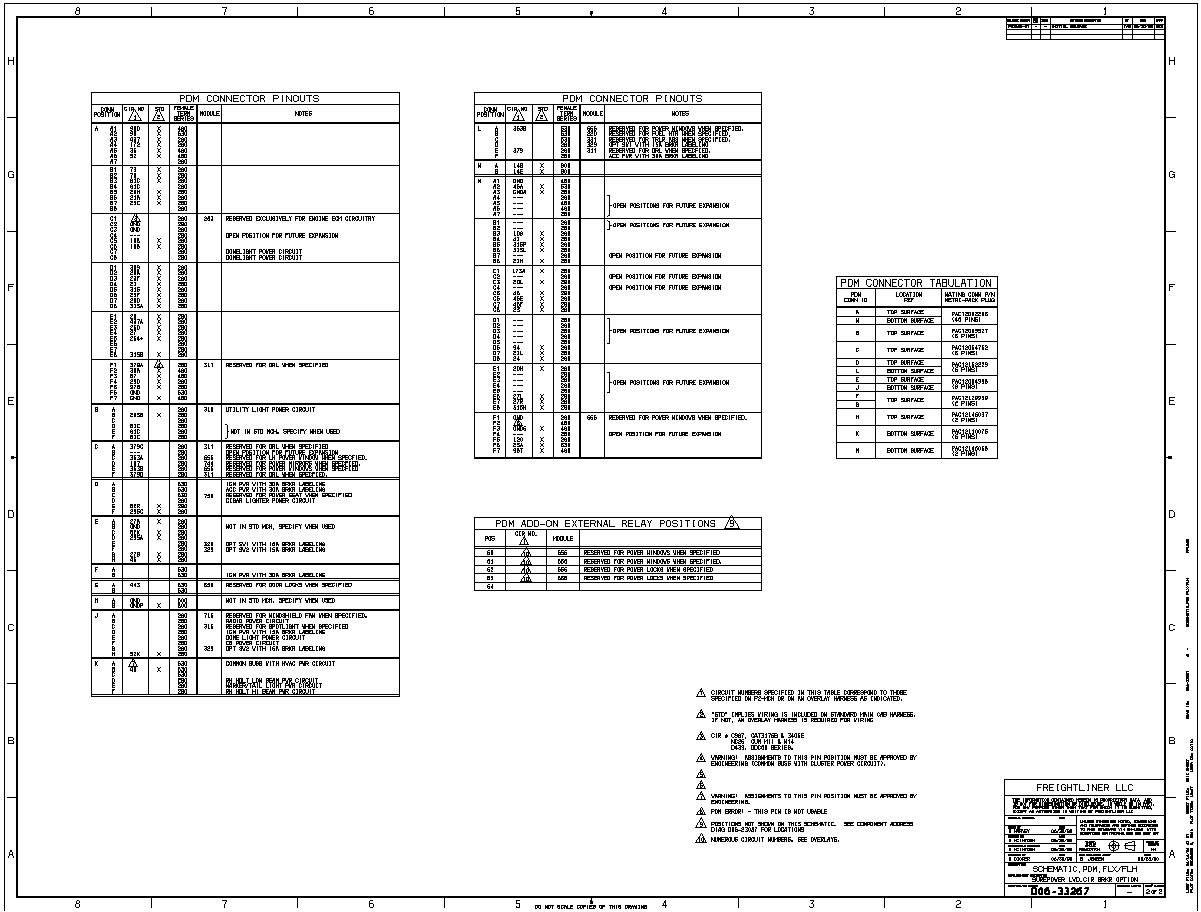 columbia wiring diagrams on wiring diagram for freightliner columbia
