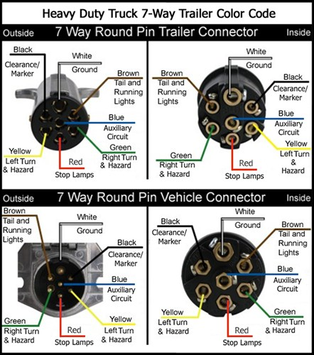 7 way trailer plug wiring diagram abs