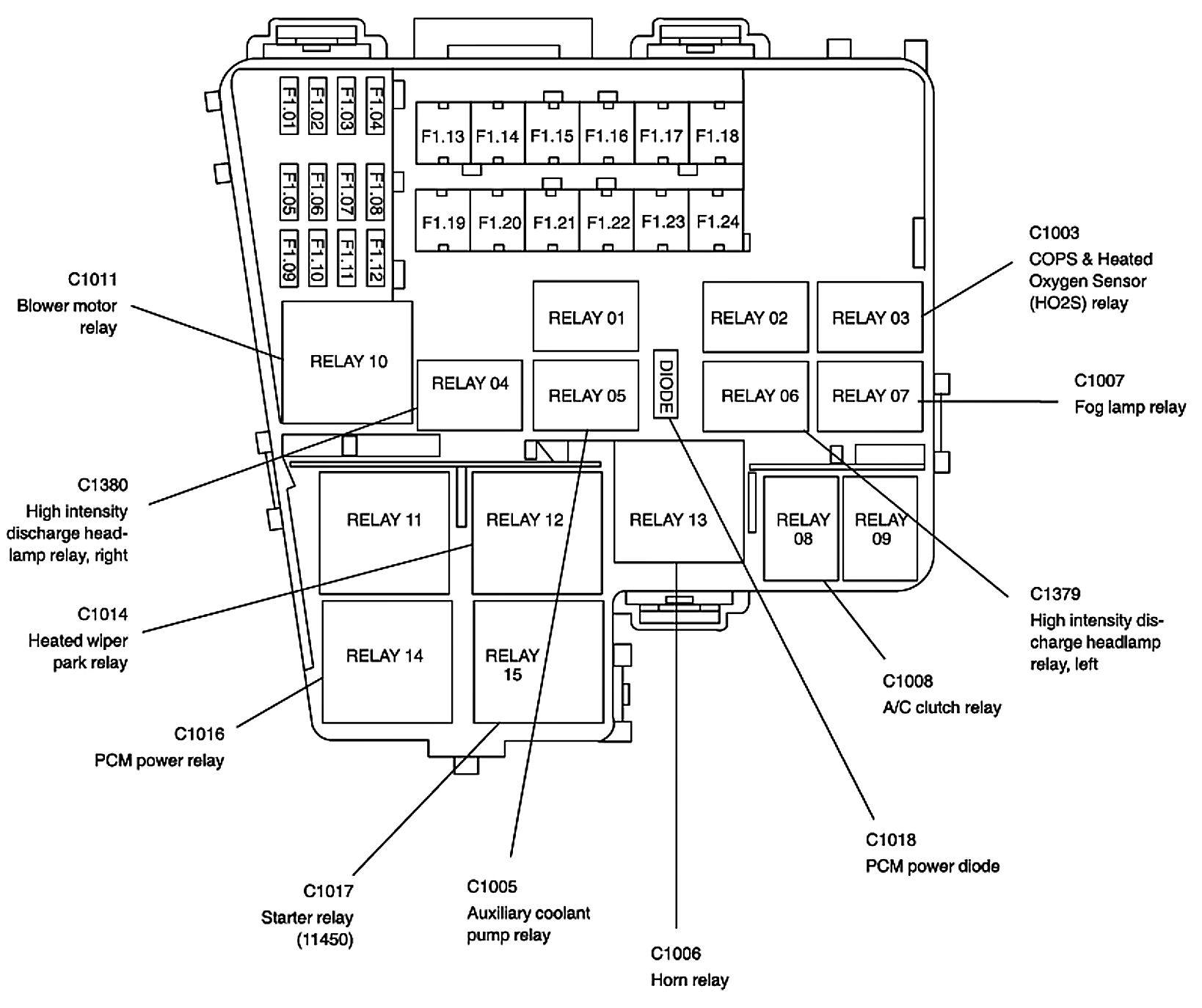 international 9200 fuse panel diagram  diagrams  wiring