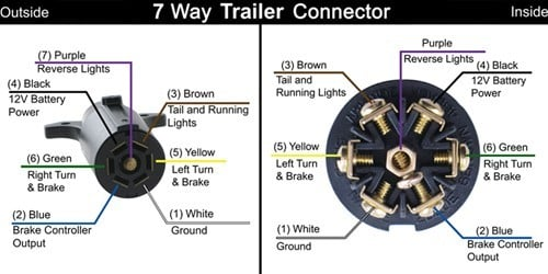 wiring diagram for trailer brakes the wiring diagram trailer brake wiring diagram nilza wiring diagram