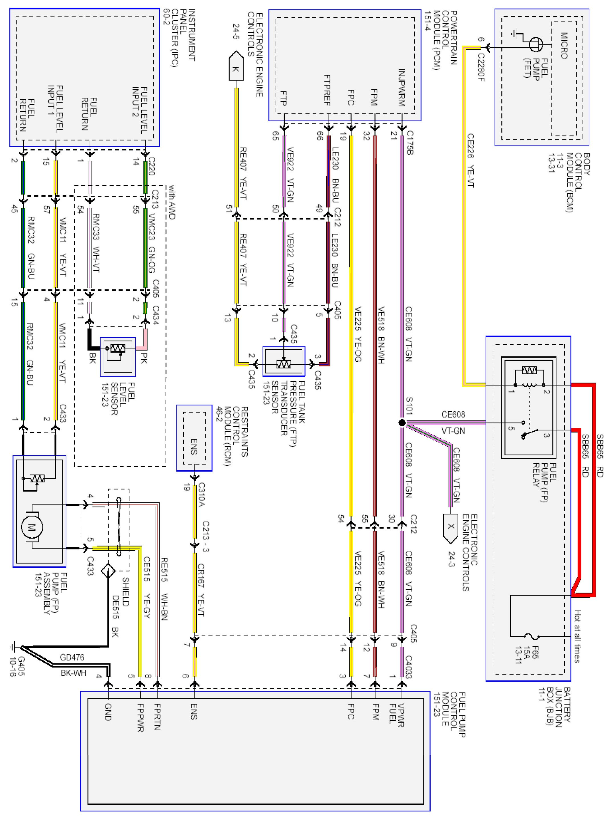 Ford Edge Electrical Diagram Books Of Wiring Diagram \u2022 Ford Edge  Trailer Wiring Diagram Ford Edge Wiring Diagram